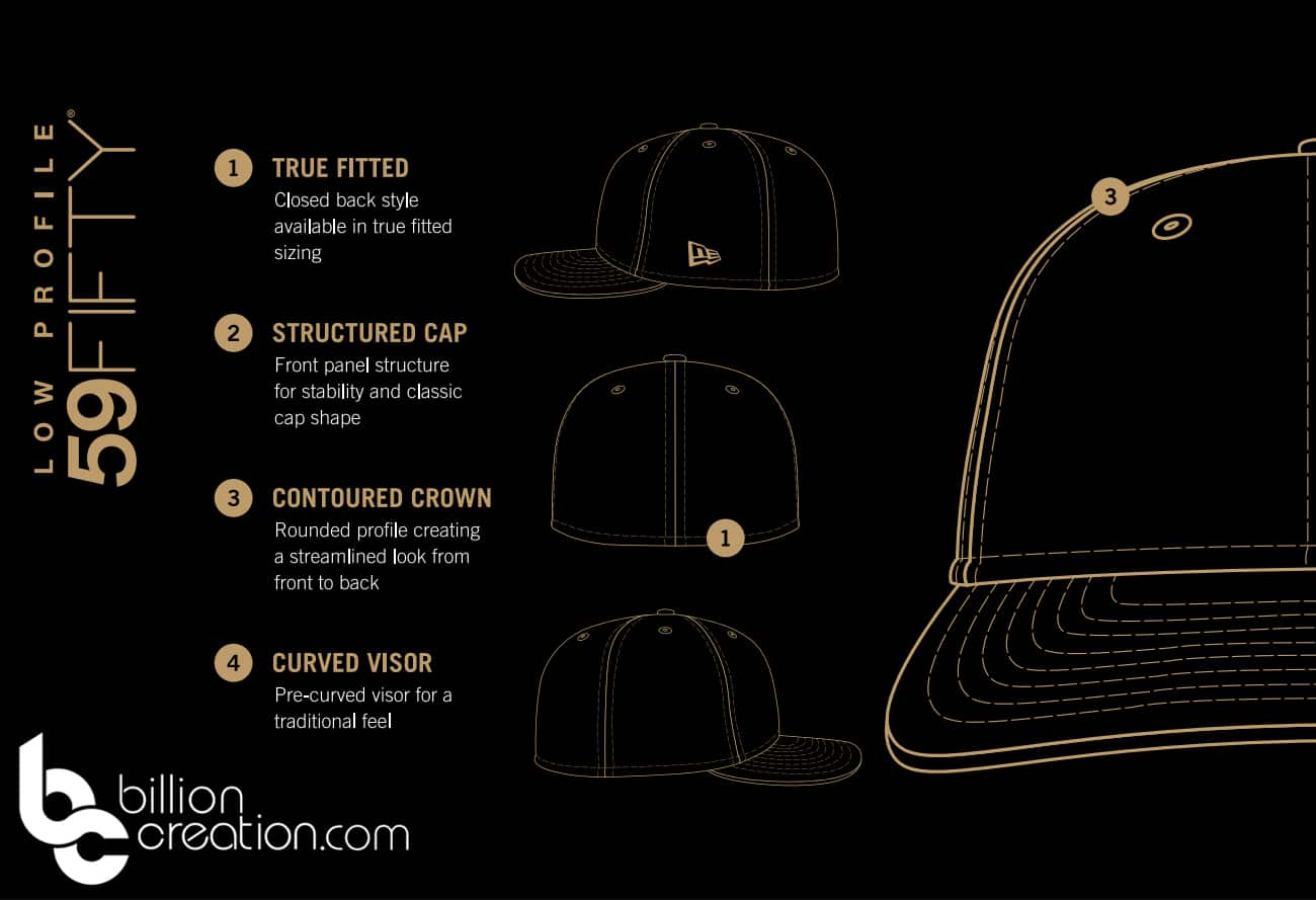 New Era 59Fifty hat sizing chart