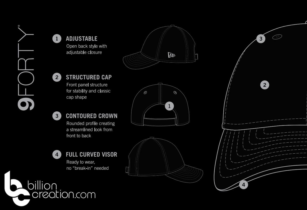 New Era 9Forty hat sizing chart