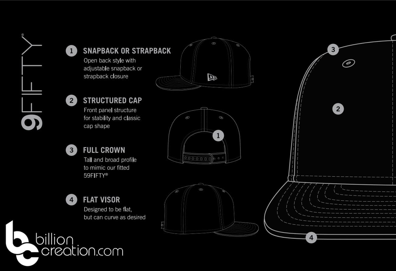 New Era 9Fifty hat sizing chart