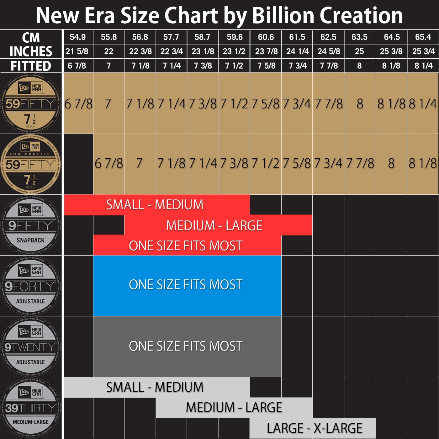 New Era Hat Sizing Chart Guide