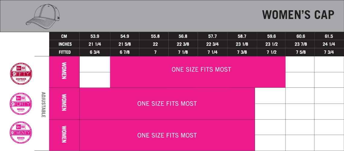 New Era Hat Sizes - The Ultimate New